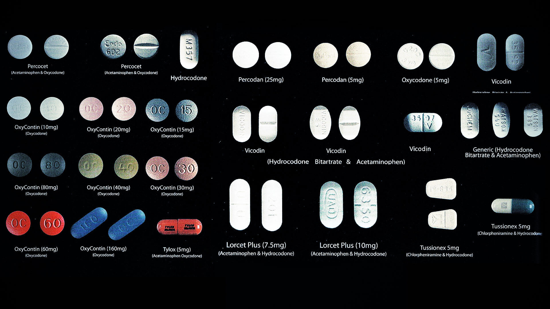 Narcotics - Drug Free VA